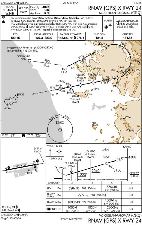 This RNAV procedure at Carlsbad, CA requires the aircraft be capable of RF turns and it includes WAAS lines of minima.