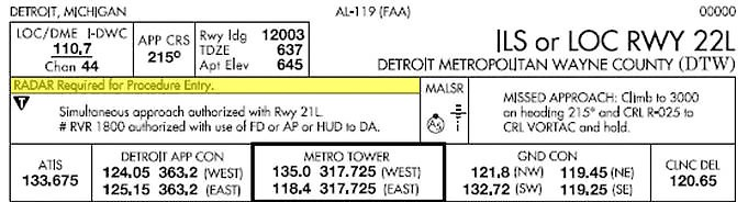 This Detroit Metropolitan Wayne County Airport procedure has a note that indicates RADAR is required for procedure entry from the en route environment.