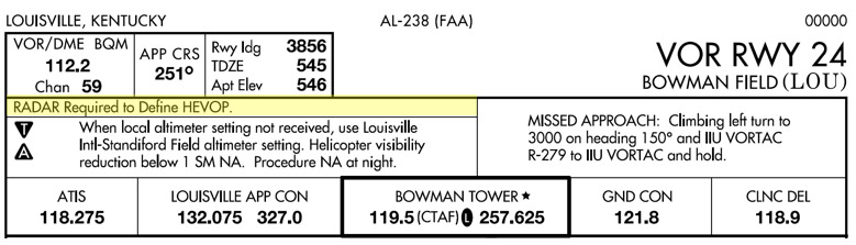 In order to define HEVOP intersection and take advantage of the lower published minimums, RADAR is required (example only, current chart differs).