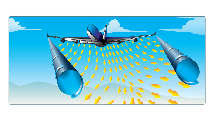 "Figure 14-45 of the ""Pilot's Handbook of Aeronautical Knowledge"" depicting vortex generation. Image courtesy of FAA."