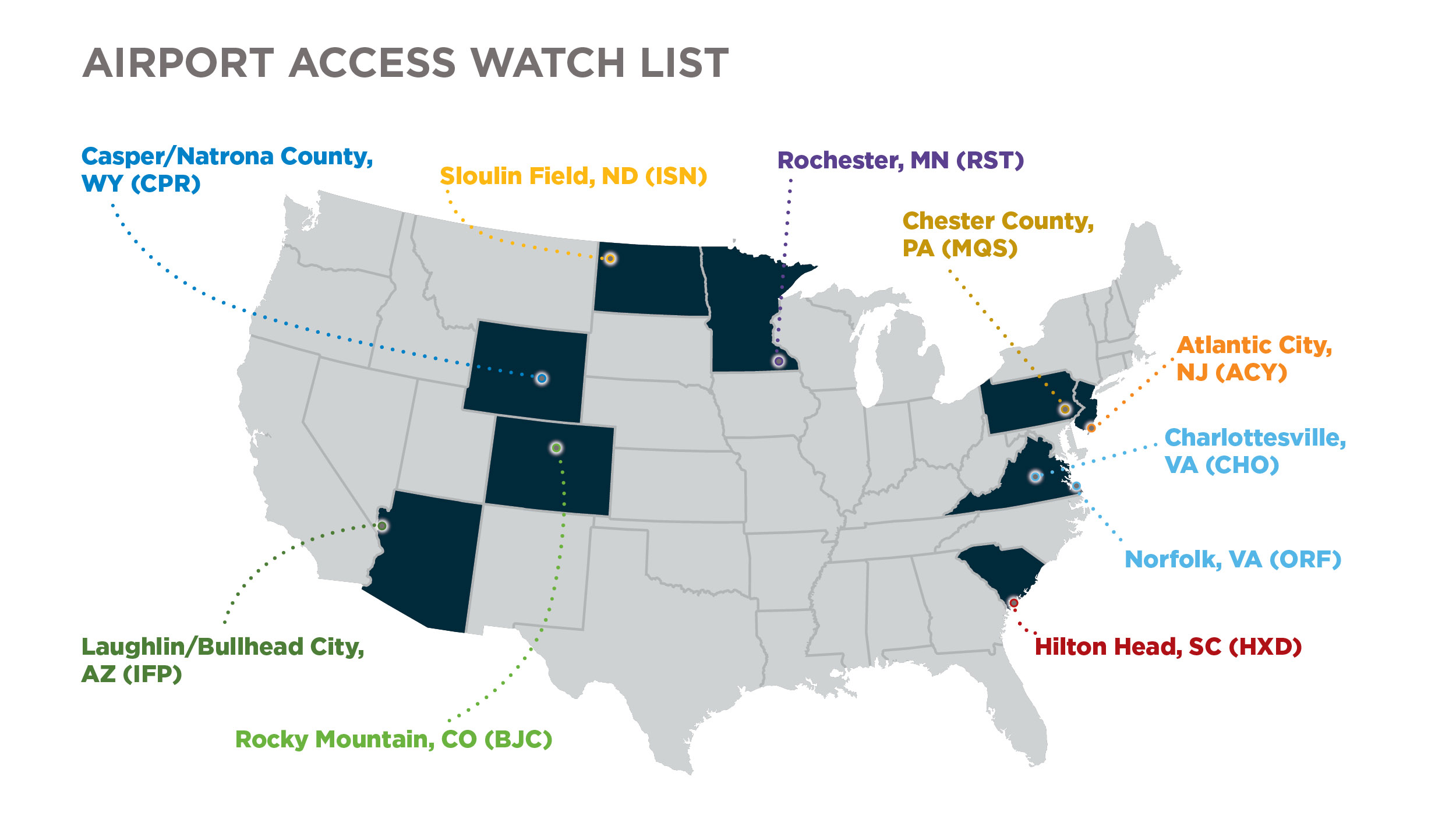 AOPA's Airport Access Watch List