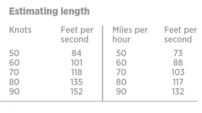 To estimate the distance you've traveled in a given number of seconds, convert your speed in knots or miles per hour to feet per second. Then multiply that speed by the number of seconds.