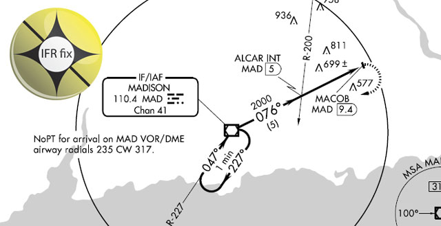 IFR fix - What's that down there?