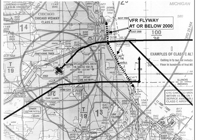 FAA diagram of the new approach pattern to Runway 22L at Chicago Midway. Inbound traffic will cross the Lake Michigan shoreline within a currently published VFR flyway.