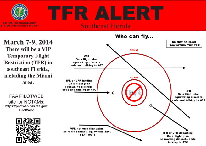 TFR alert for southeastern Florida