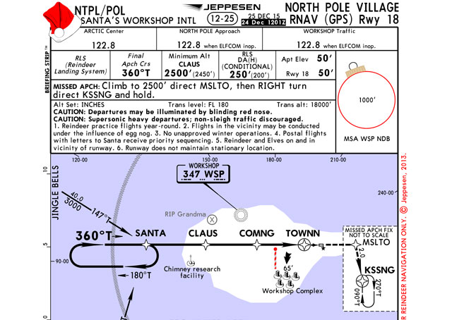 A portion of Santa's IAP, prepared by Jeppesen. Click to view the full approach.