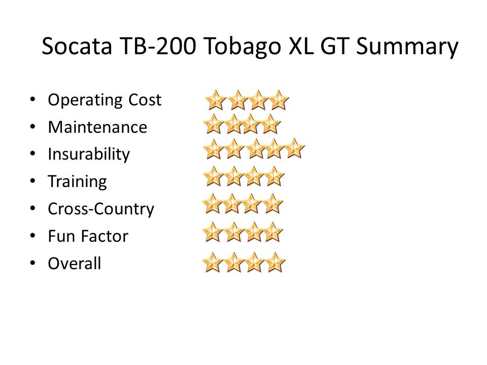 Socata Tobago Summary